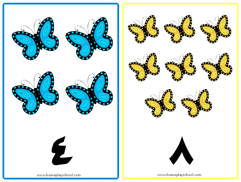 photograph relating to Printable Numbers Flashcards named Totally free Printable: Arabic Figures 1-10 Butterfly-Themed